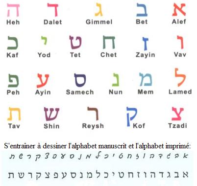 Joyeux Anniversaire En Hebreu