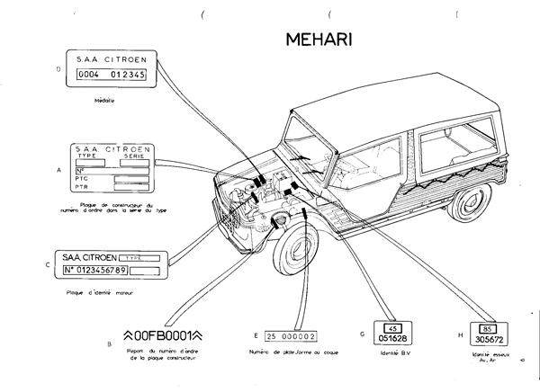 mehari club de france afficher le sujet contr le technique cg collection ou non contre. Black Bedroom Furniture Sets. Home Design Ideas