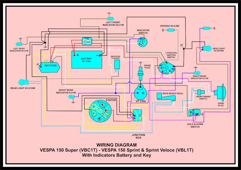 Vespa sprint wiring diagram get free image about