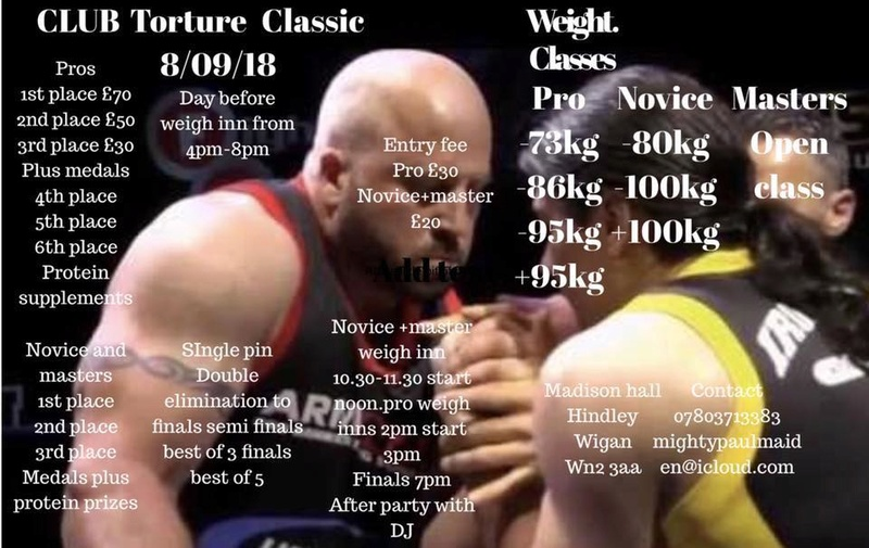 Rossendale Armwrestling