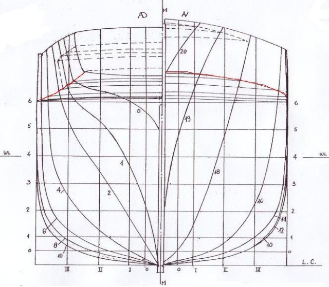 Brigantino dittatore garibaldi pagina 1 for Disegnare piani di costruzione in scala