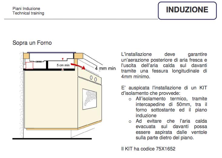 Forum Arredamento It Spessore Top Di 2cm Con Pc Induzione Dipende