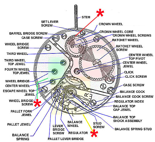 k31 parts diagram tag : parts « the 5 best online hook up sites in switzerland farmall super h parts diagram