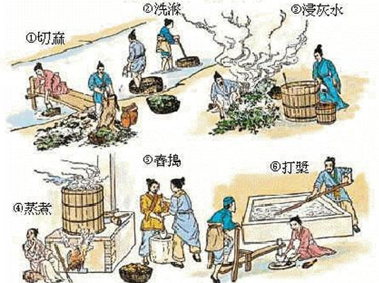 the early history of papermaking in china The art, science, and technology of papermaking addresses the methods, equipment, and materials used to make paper and cardboard, these being used widely for printing, writing, and packaging, among many other purposes and useful products.