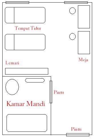 Image Result For Pintu Kamar Mandi
