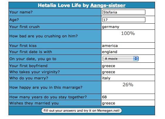 Hetalia dating quiz long results