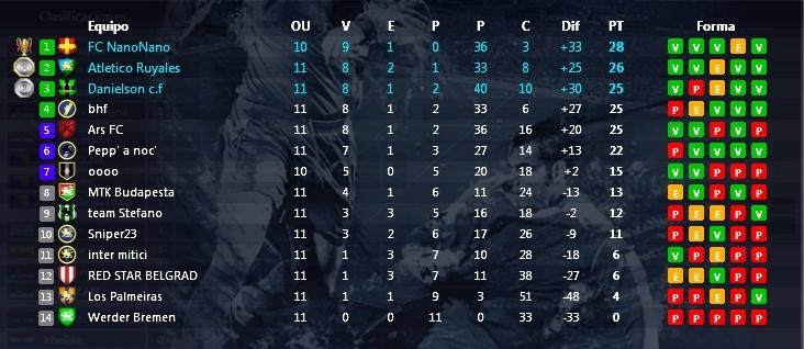 La otra Liga Valenciana