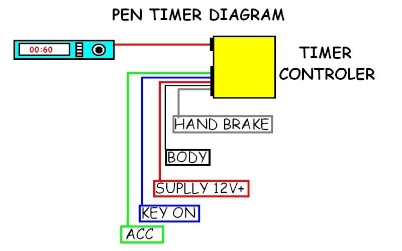 Mari Menjimatkan Duit   Cara Memasang Turbo Timer Jenis Pen