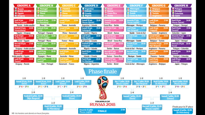Forum mountakhab net calendrier coupe du monde 2018 for Liste chaine canalsat grand panorama pdf