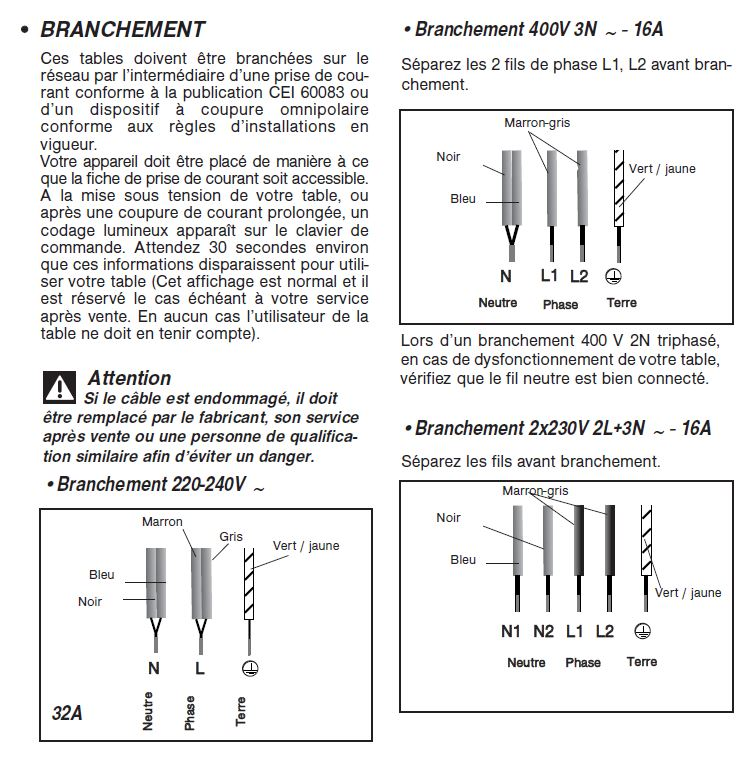 Branchement plaque induction 5 fils table induction de - Branchement table induction electrolux ...