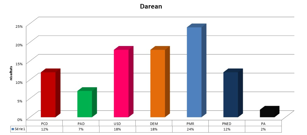darean10.jpg