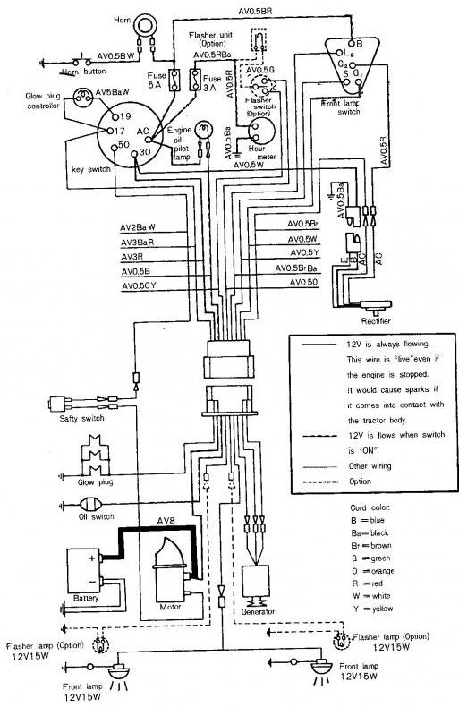 schema electrique kubota b7000