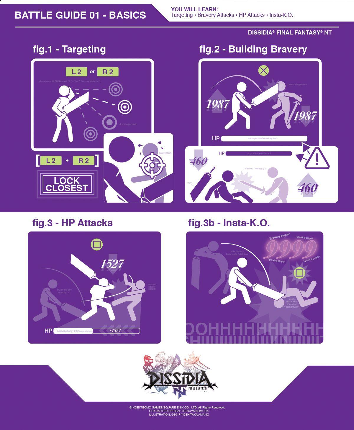 Dissidia Final Fantasy NT Tutorial 01