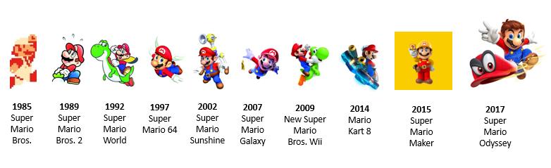 Super Mario Infografica