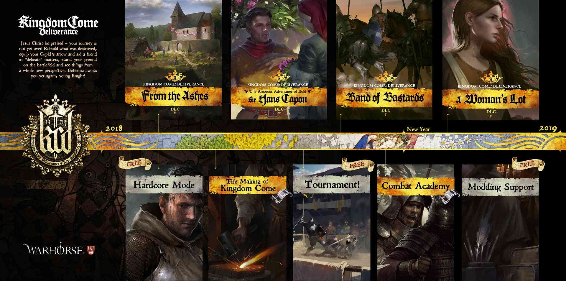 Kingdom Come Deliverance - Roadmap DLC