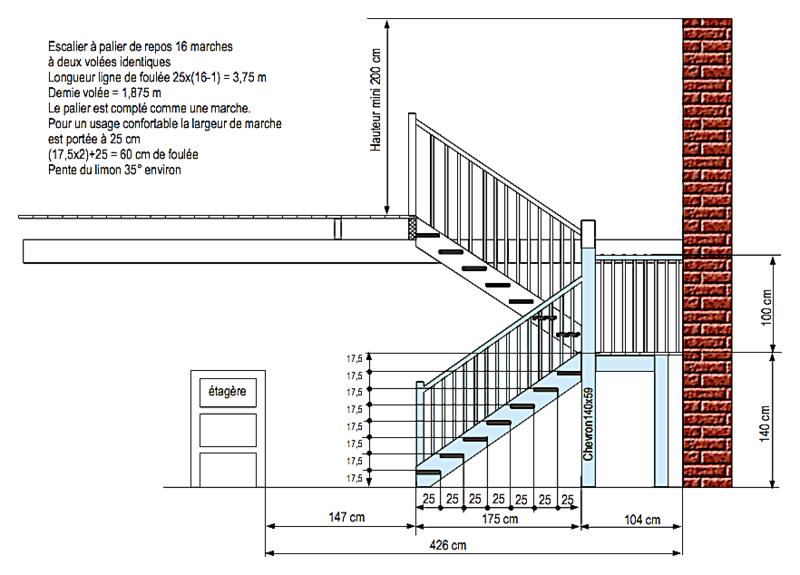 escalier pour le garage et grenier. Black Bedroom Furniture Sets. Home Design Ideas