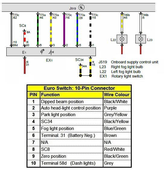 Vw Rabbit Forum  U0026quot  Diagrams And Useful Pictures U0026quot  Volkswagen