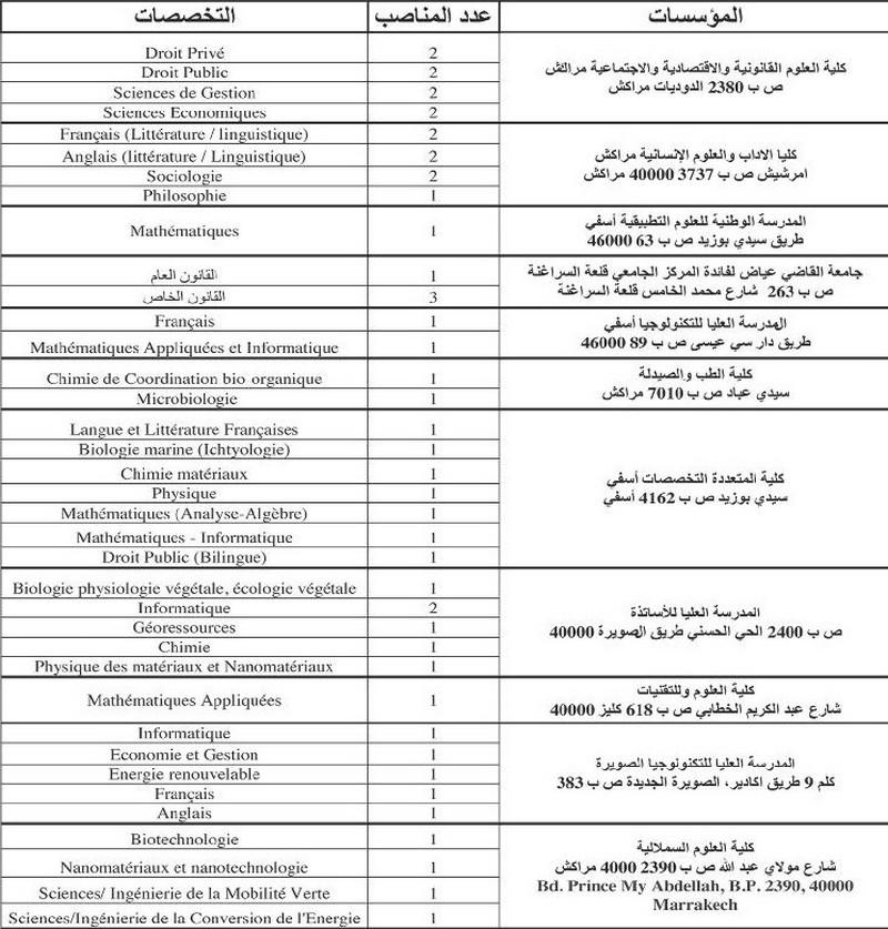 Université Cadi Ayyad – Marrakech: Concours de recrutement de 47Professeurs de l'Enseignement Supérieur Assistant