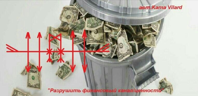 """Разрушить финансовый канал.ценности"""" авт.Kama Vilard"""