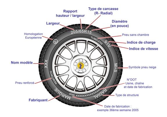 pneu-a10.jpg